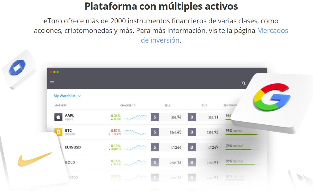 Plataforma de eToro