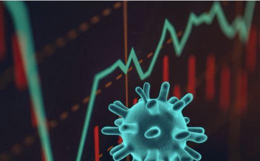 Tendencias y Ciclos Financieros durante el coronavirus