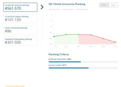Mejores Universidades de Colombia 2021: Universidad Externado de Colombia