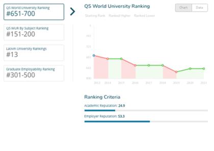 Mejores Universidades de Colombia 2021: Universidad de Antioquia
