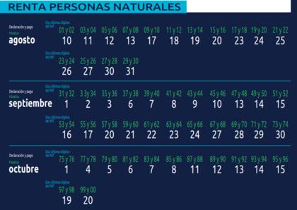 Calendario tributario 2021 DIAN: Personas naturales