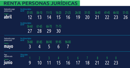Calendario tributario 2021 DIAN: Personas juridicas