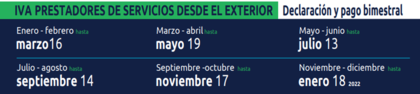 Calendario tributario DIAN: Prestadores de servicios