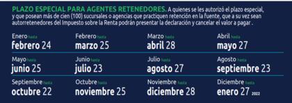 Calendario Tributario 2021 DIAN – Retención de la Fuente