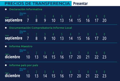 Calendario Tributario 2021 DIAN – Precios de Trasferencias