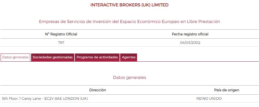 Registro de Interactive en la CNMV