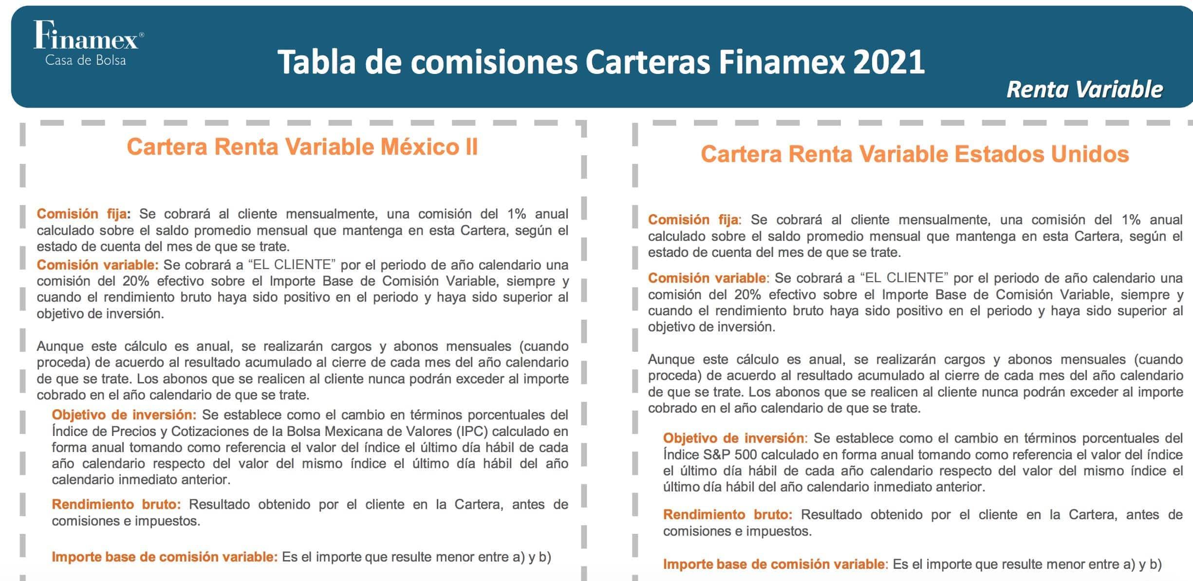 Finamex comisiones