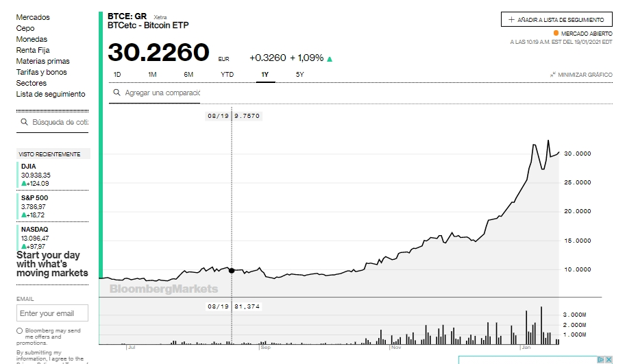 rex breve bitcoin strategia etf ticker)