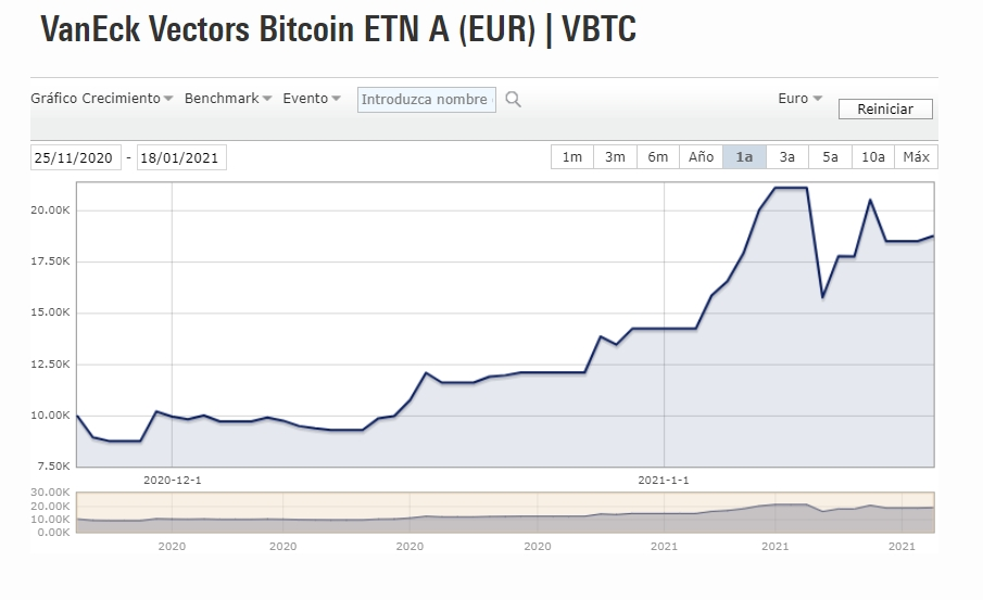 proiecții de piață pentru bitcoin bitcoin p2p protocol