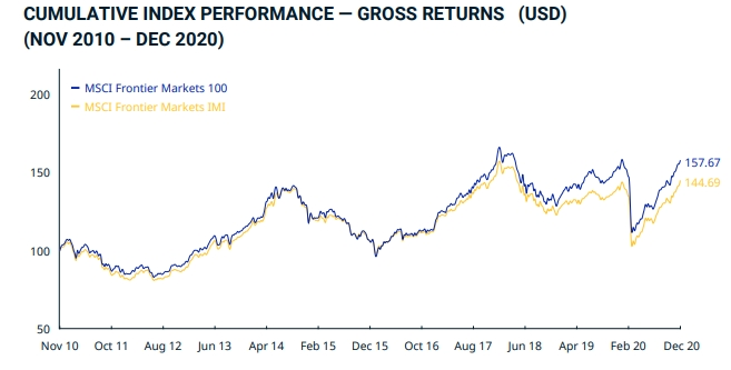 ETFs mercados frontera: MSCI Frontier Markets 100 index