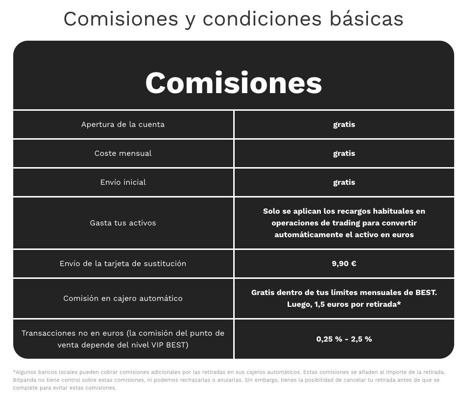 comisiones tarjeta Bitpanda