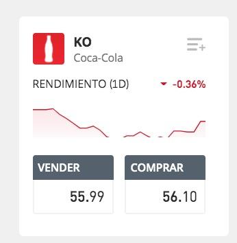 Coca Cola eToro