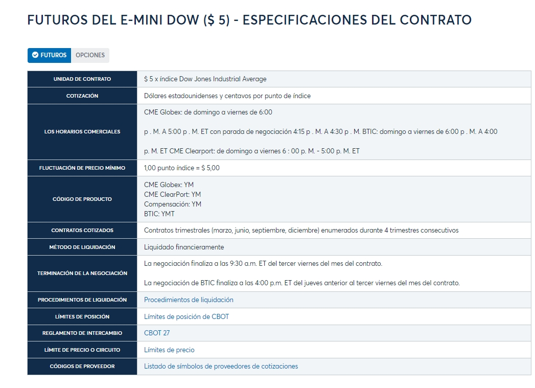 Especificaciones del contrato de los futuros E-mini Dow Jones
