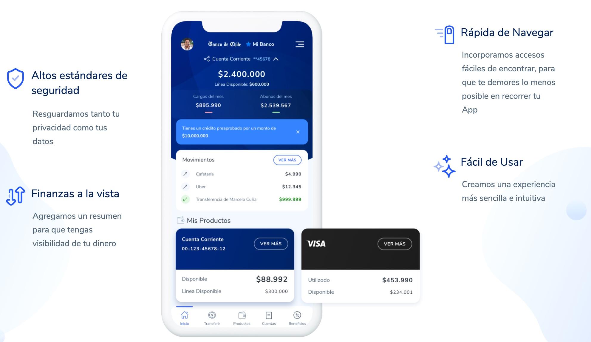 App para operar con la cuenta FAN: Mi Banco