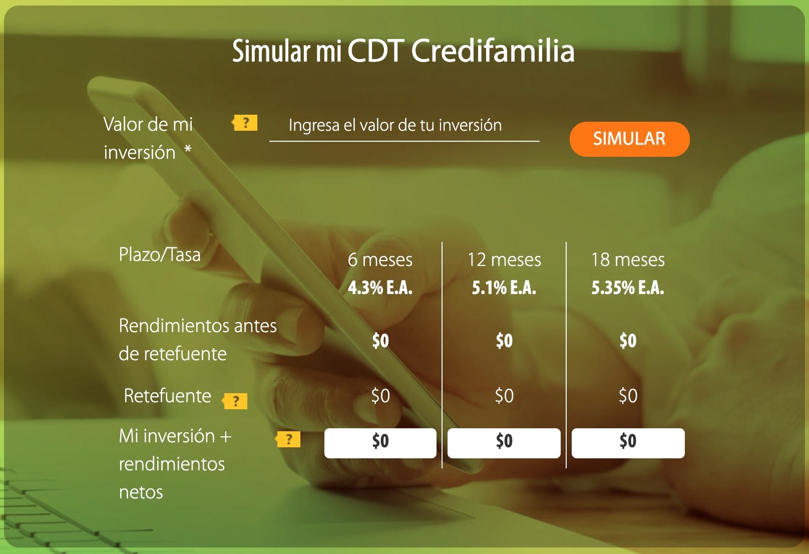 Tasas CDT de Credifamilia